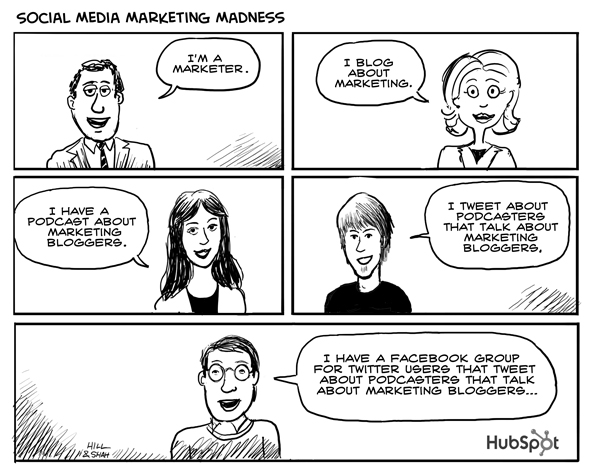 HubSpot-Social-media-marketing-madness-cartoon-_-Lorna1
