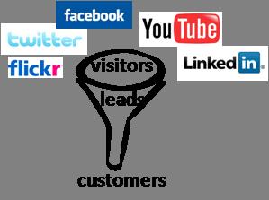 Social-media-lead-gen
